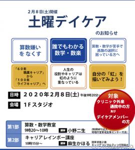 2月8日(土)開催 土曜デイケア 2限目の報告